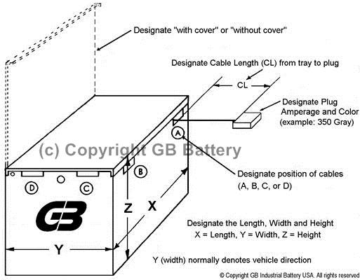 do not copy or reproduce without the express written consent of gb battery